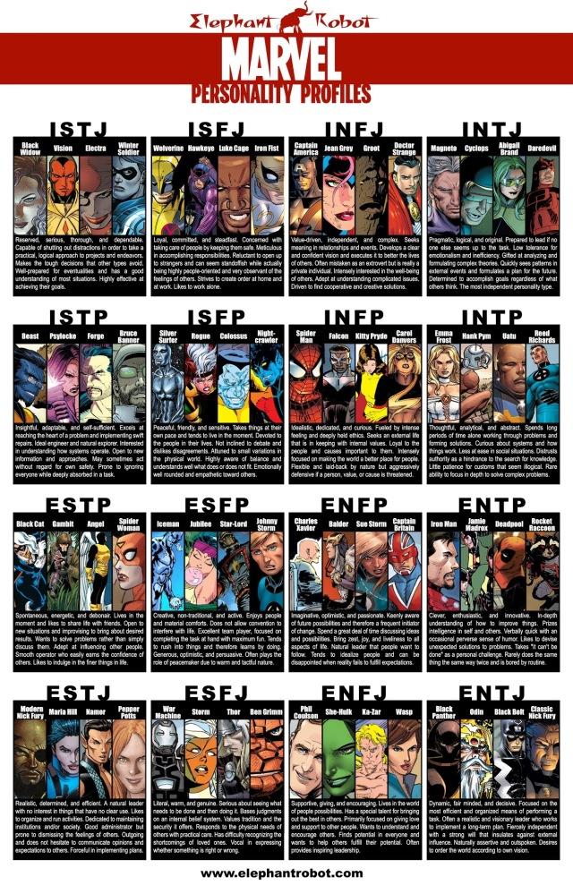 MarvelPersonalityProfiles-Full_Size
