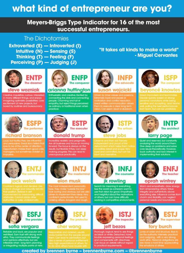 mbti-personality-personality-profile