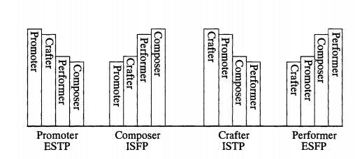 SP_Inteligencia3